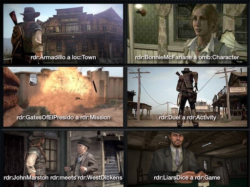 Red Dead Redemption as Data
